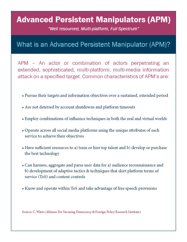 Advanced Persistent Manipulators, Part One: The Threat to